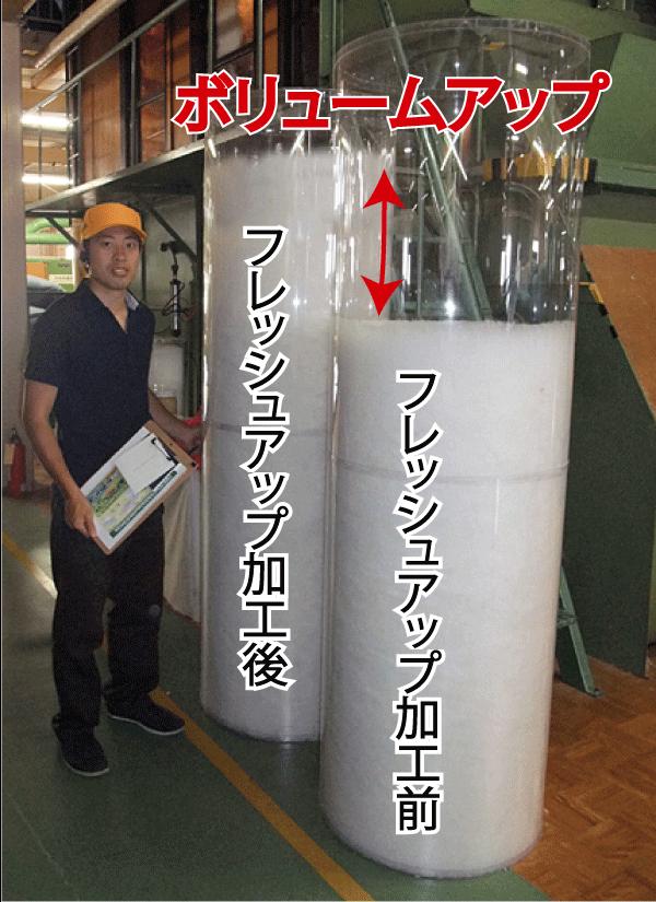 西川羽毛フレッシュアップ加工